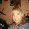 Daniela Luna Facebook, Twitter & MySpace on PeekYou